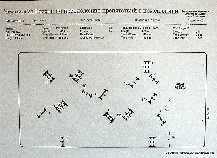 Схема маршрута М8, 145 см, гр.